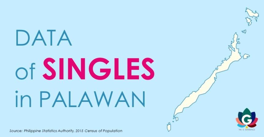 Data of Singles inPalawan